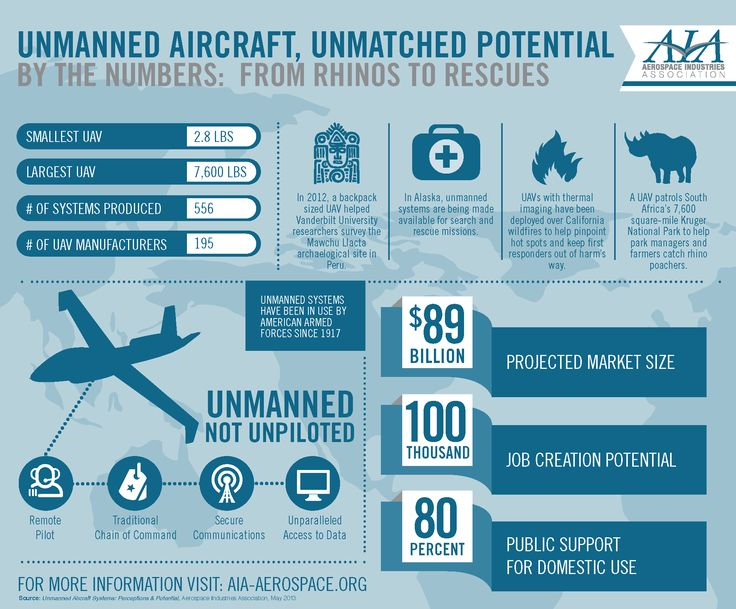 drones infographic.jpg